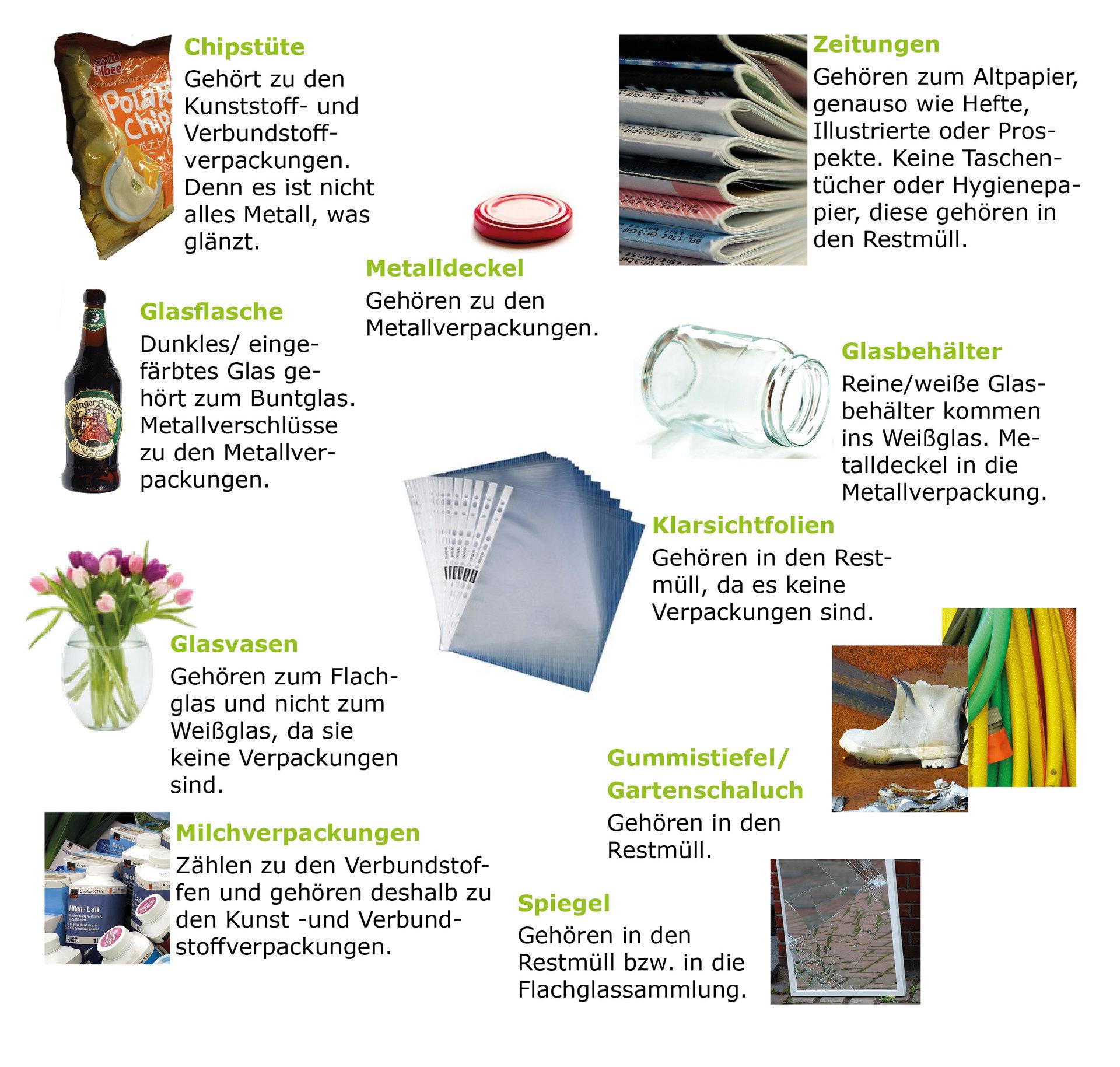 Anleitungen zur richtigen Abfalltrennung